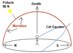 The Meridian. http://www.uni.edu. Accessed by Jim Johnson on January 31, 2015.